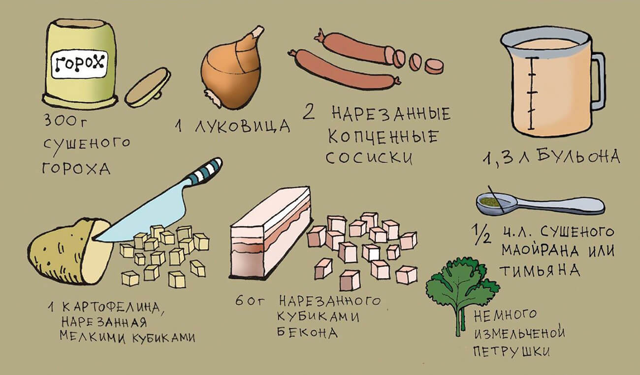 Ингредиенты горохового супа «Зима на Прегеле»